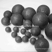 High Chrome Grinding Media Grinding Ball