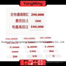 Signe de limite de pari acrylique de haute qualité-1 (YM-LC01)