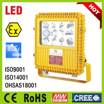 Éclairages industriels antidéflagrants Atex Iecex LED