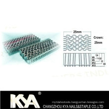 W Series Corrugated Staples for Furnituring