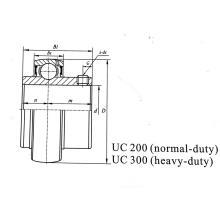 軸受 UC205