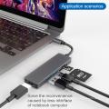 5 em 1 USB C Hub com HDMI