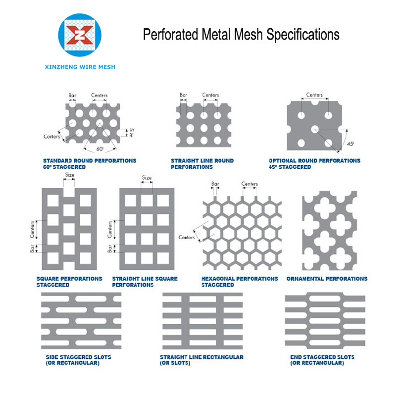 Slot Perforated Metal Mesh