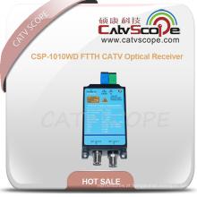 Csp-1010wd FTTH CATV Receptor Óptico de 2 saídas AGC