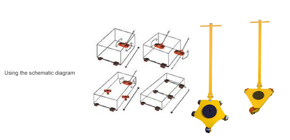 360 degree cargo trolley