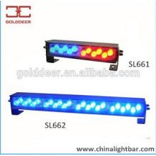 Painel de LED Strobe luz
