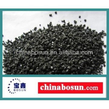 price copper slag in low price