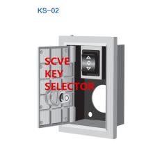 Выключатель-роллет с ключом от KS-01 до KS-04