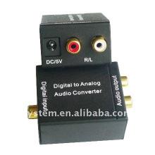 Conversor de áudio digital para analógico