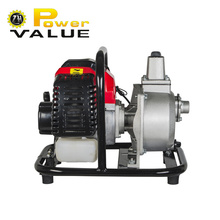 What Is Portable Gasoline Driven Powered Water Pump Meaning