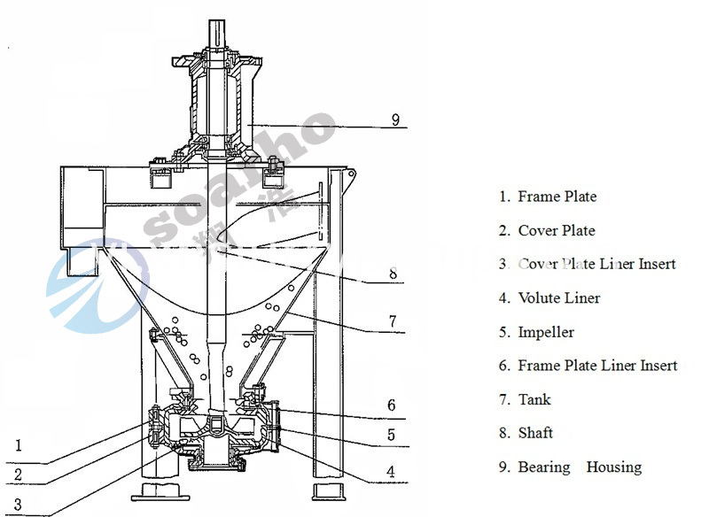AF froth pump construction