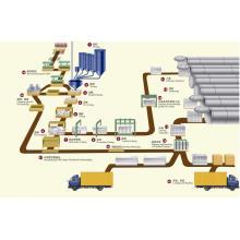 Shanghai Litong Machinery Manufacturing Co.,Ltd