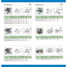 Autowaschanlage Hochdruckwasserstrahlpumpe 170Bar / 2700PSI
