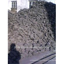 Anodes en carbone pour la fusion du cuivre