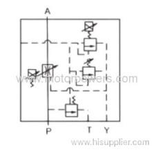 Proportional Electro-hydraulic Relief Flow Control Valve