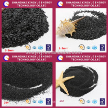 China gold supplier aluminium oxide/black fused alumina for sandpaper,abrasive paper