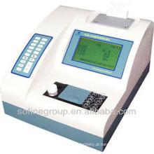 Analisador automatizado de coagulação sanguínea