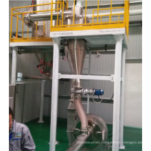 SAP Closed Impact Mill System
