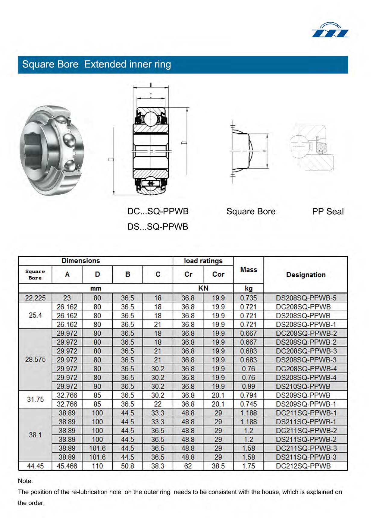 square bore bearings