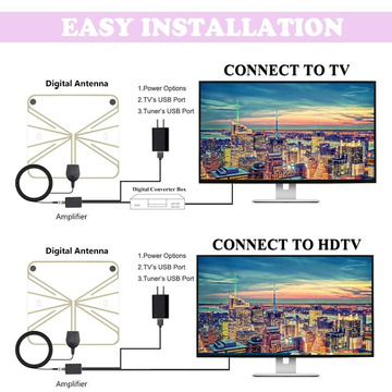 Yetnorson 60 Miles HDTV Antenna with Amplifier