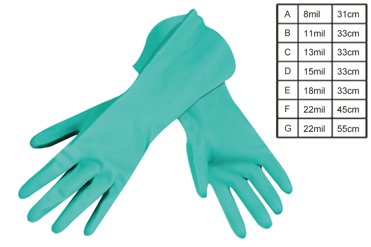 Nitrile Work Gloves.