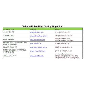 Valve - Global Buyer List