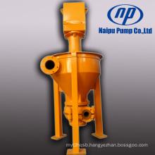 Elastomer Lined Acid Resistant Alkali Resistant Froth Foam Mining Slurry Pumps (3QV-ZJF)