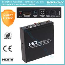 Convertidor AV + HDMI a HDMI para video HD