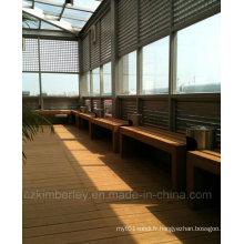 Fabriqué en Chine en bois bon marché en plastique composée usine de plate-forme Vente directe Plancher stratifié