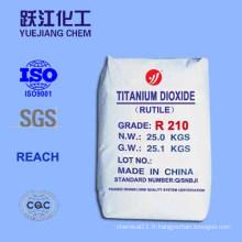 TiO2 Rutile Titanium Dioxide R210 White Pigment pour peinture et revêtement