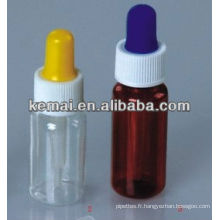 Dropper for Sublingual