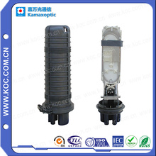 Fechamento competitivo da tala da fibra óptica de Shenzhen