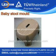 Fabricantes de moldes para pies de plástico en China