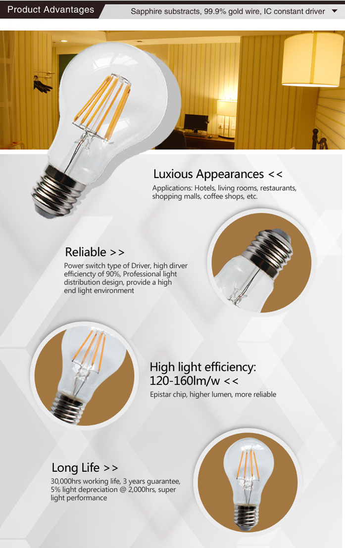 2w led filament lamps