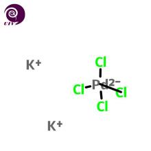 Potassium tetrachloropalladate(II) K2PdCl4