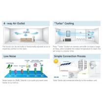 Proteção ambiental e condicionador de ar de poupança de energia