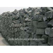 Foundry Coke for Cupola furnace use
