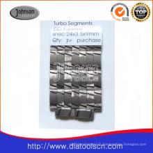 Secteur Turbo: segment de noyau de base