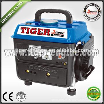 TG950M générateur portable