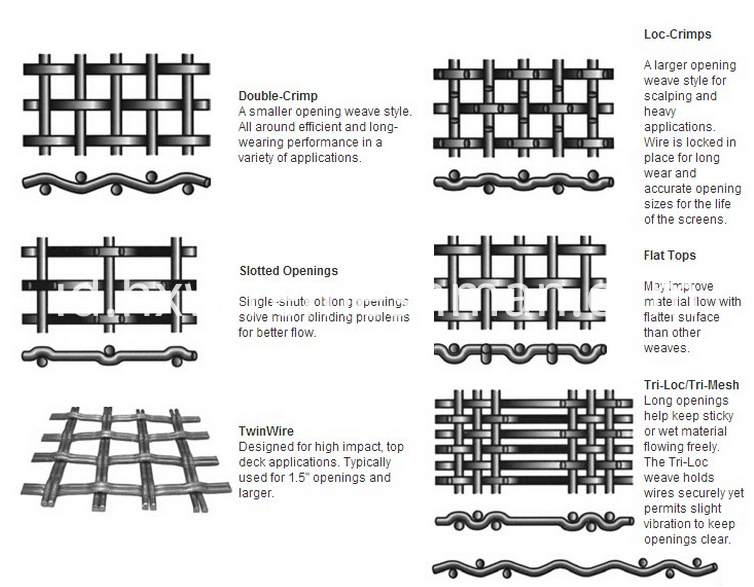 crimped wire mesh weave type