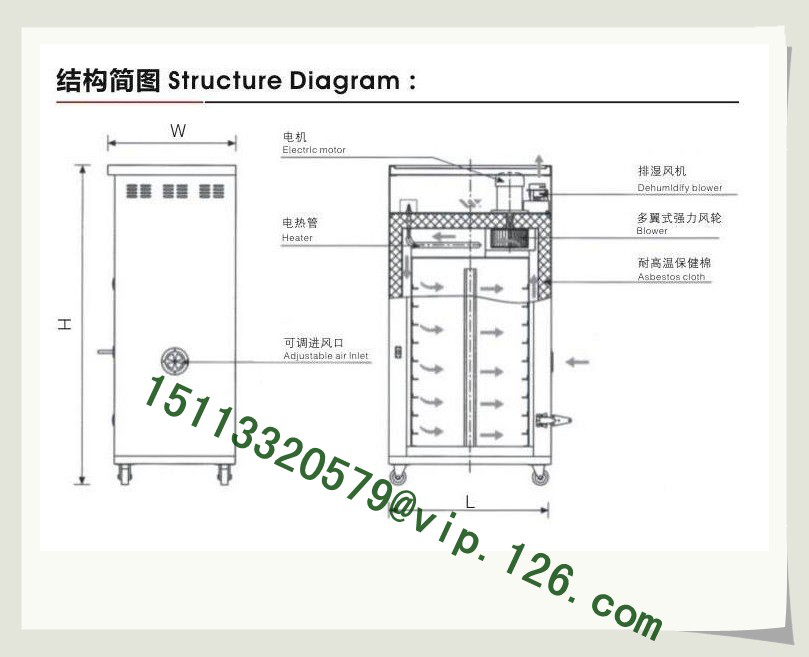 Tray Cabinet Dryers Structure Diagram