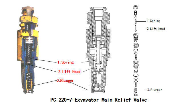Excavator Main Valve