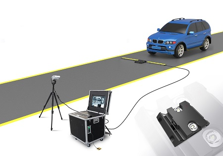 Car Inspection System