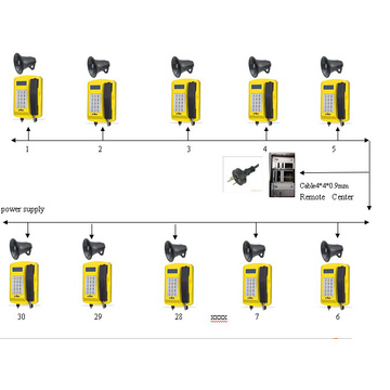 Système de radiodiffusion multipartite PA3