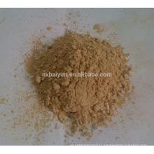 Masse réfractaire de bauxite de ramassage à vendre