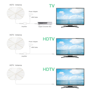 Yetnorson Ultra Thin HD TV Antenna for Indoor