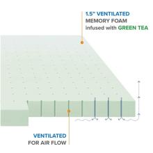 """1.5"""" Green Tea Memory Foam Topper Twin"""