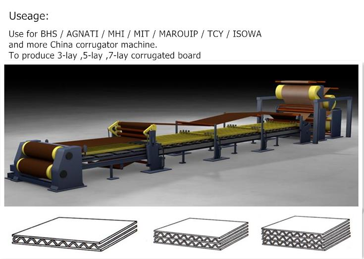 Corrugator production line