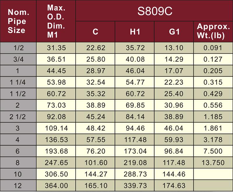 ASTM SCH80 CPVC Elbow 90° Dark Grey Color