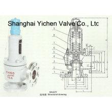 Válvula de segurança de tipo de equilíbrio de fole (WA42)